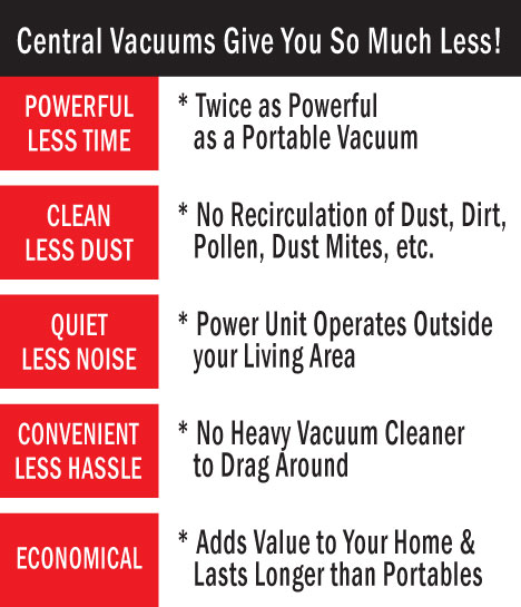 Central Vacuums Gives You So Much Less from Brookfield Vacuum Cleaners WI